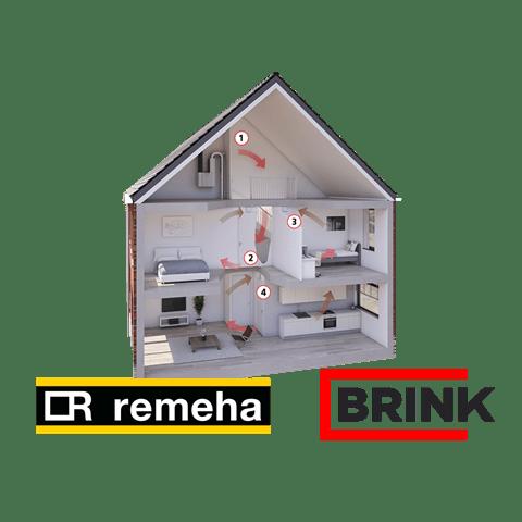 Remeha - Brink - balansventilatie - verwarming - concept